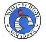 Lowongan Yayasan Pendidikan Mimi School