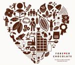 Lowongan PT Papandayan Cocoa Industries