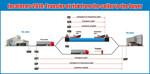 Lowongan PT Act Logistic International