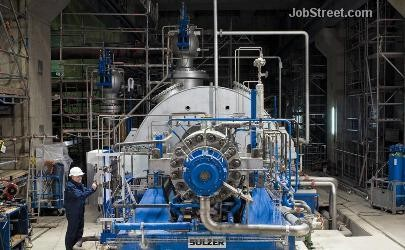 a business overview of sulzer pumps Find company research, competitor information, contact details & financial data  for sulzer pumps india limited get the latest business insights from d&b.